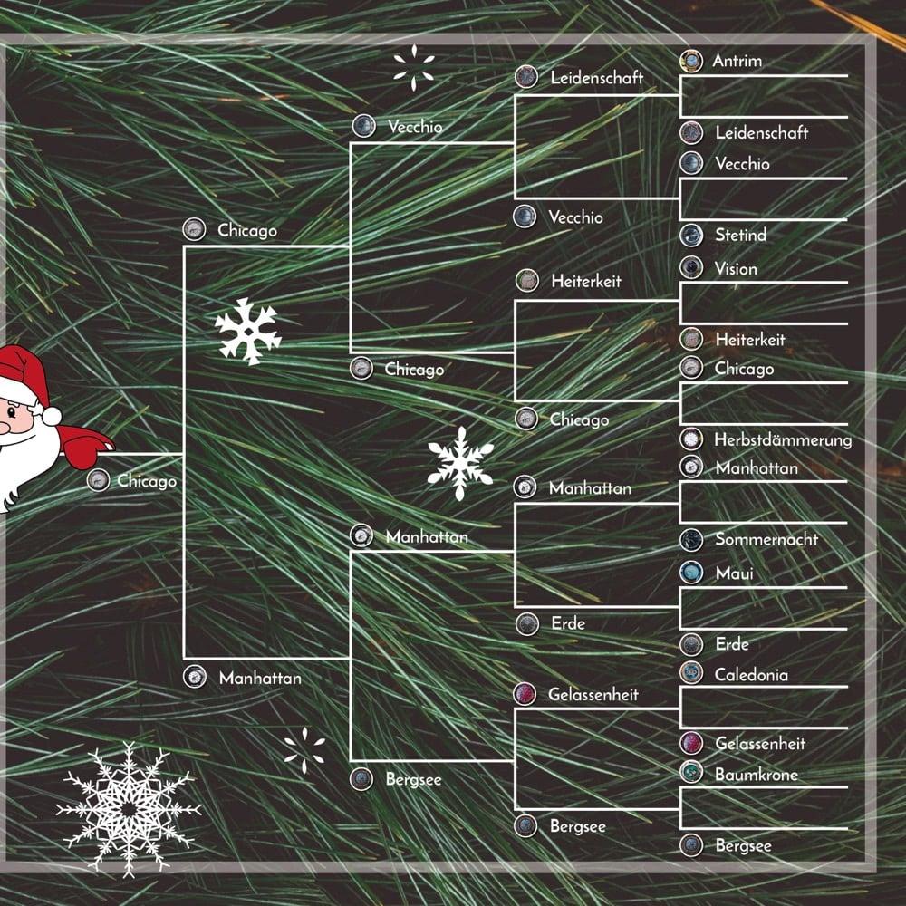 Die Uhr vom Weihnachtsmann 2